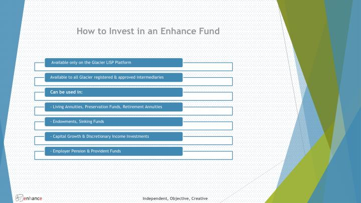 How to Invest in an Enhance Fund