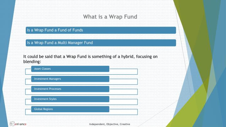 What is a Wrap Fund