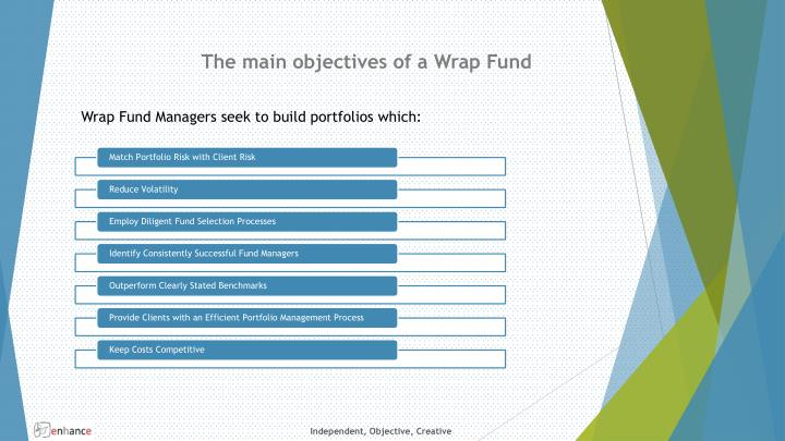 The main objectives of a Wrap Fund