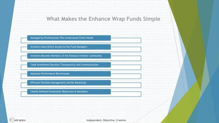 What Makes the Enhance Wrap Funds Simple