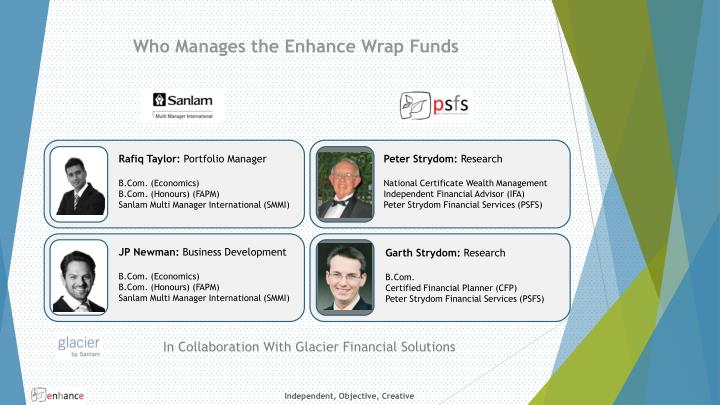 Who Manages the Enhance Wrap Funds