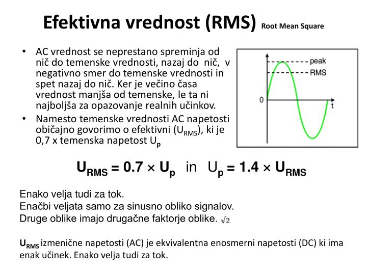 Efektivna vrednost (RMS)