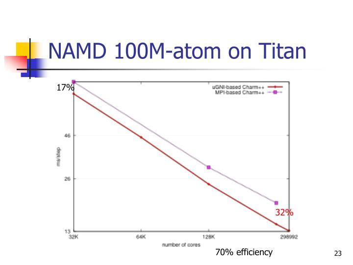 NAMD 100M-atom on Titan