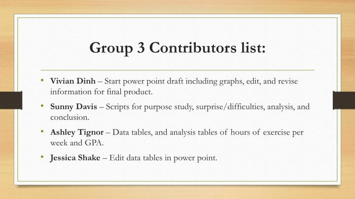 Group 3 Contributors list: