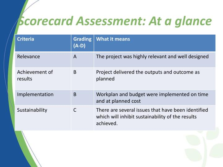 Scorecard Assessment: At a glance