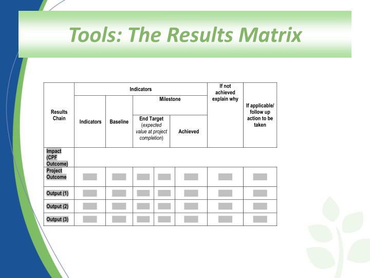 Tools: The Results Matrix