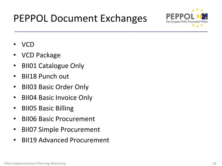 PEPPOL Document Exchanges