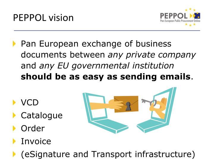 PEPPOL vision