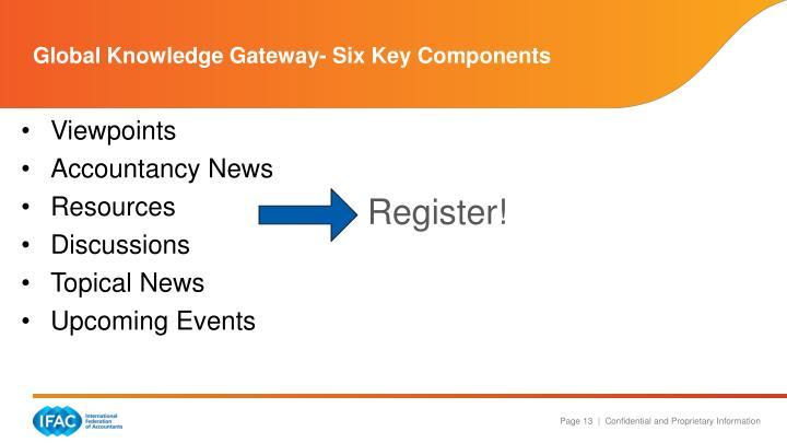Global Knowledge Gateway-