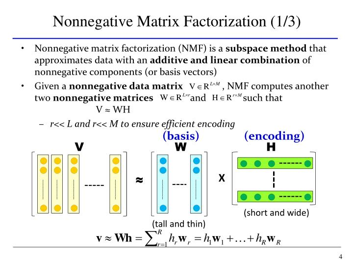 Nonnegative Matrix Factorization (1/3)
