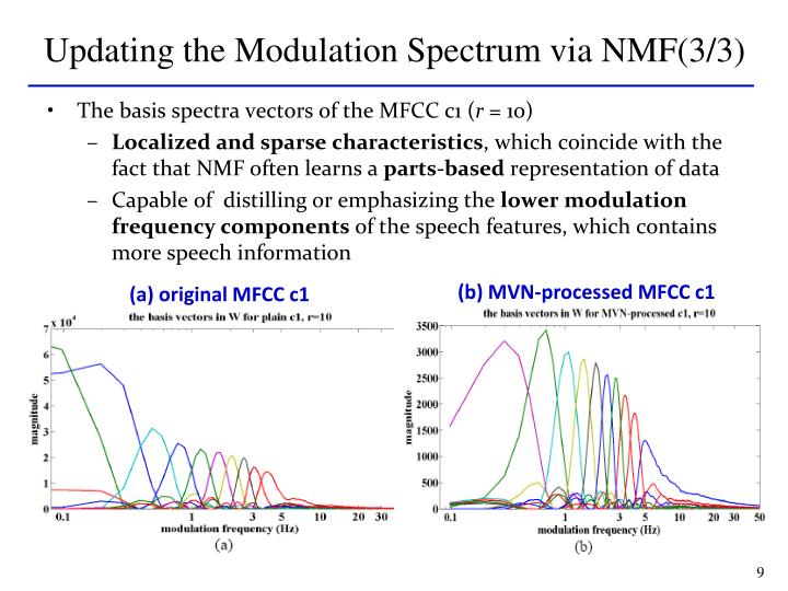 Updating the Modulation Spectrum via NMF(3/3)