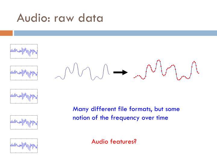 Audio: raw data