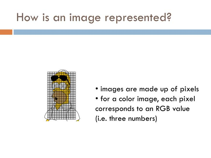 How is an image represented?