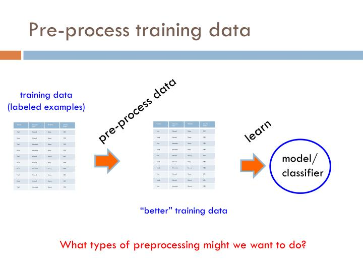 Pre-process training data