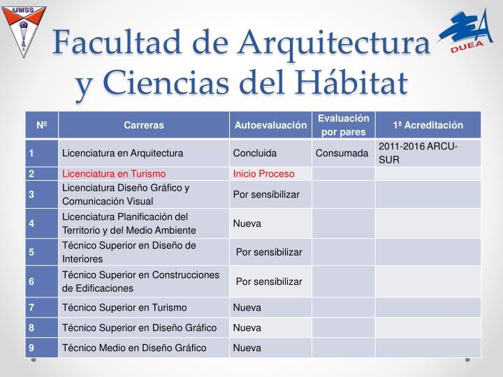 Facultad de Arquitectura y Ciencias del Hábitat