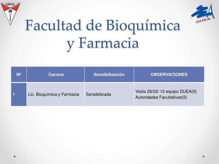 Facultad de Bioquímica y Farmacia