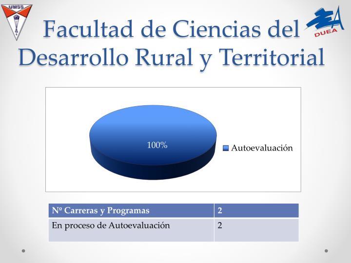 Facultad de Ciencias del Desarrollo Rural y Territorial