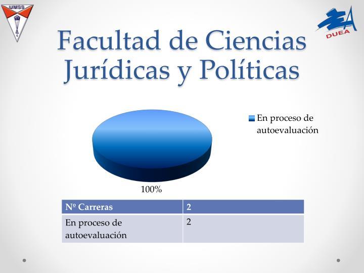 Facultad de Ciencias Jurídicas y Políticas