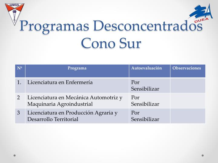Programas Desconcentrados