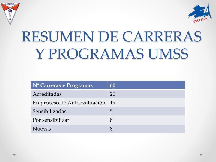 RESUMEN DE CARRERAS Y PROGRAMAS UMSS