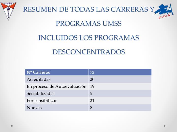 RESUMEN DE TODAS LAS CARRERAS Y PROGRAMAS UMSS