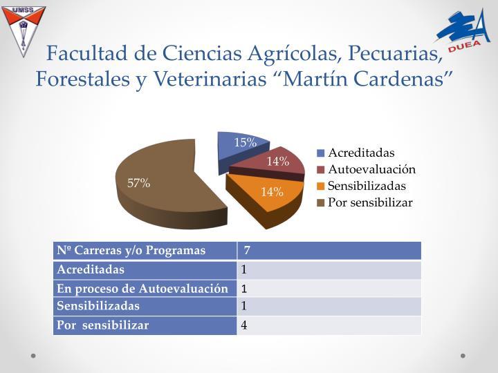 """Facultad de Ciencias Agrícolas, Pecuarias, Forestales y Veterinarias """"Martín Cardenas"""""""