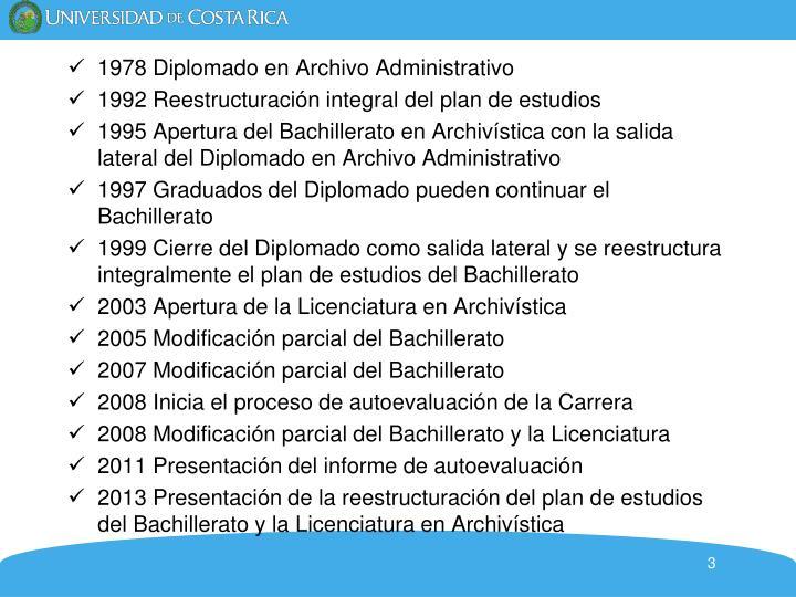1978 Diplomado en Archivo Administrativo