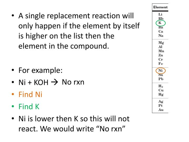 A single replacement reaction will only happen if the element by itself is higher on the list then the element in the compound.