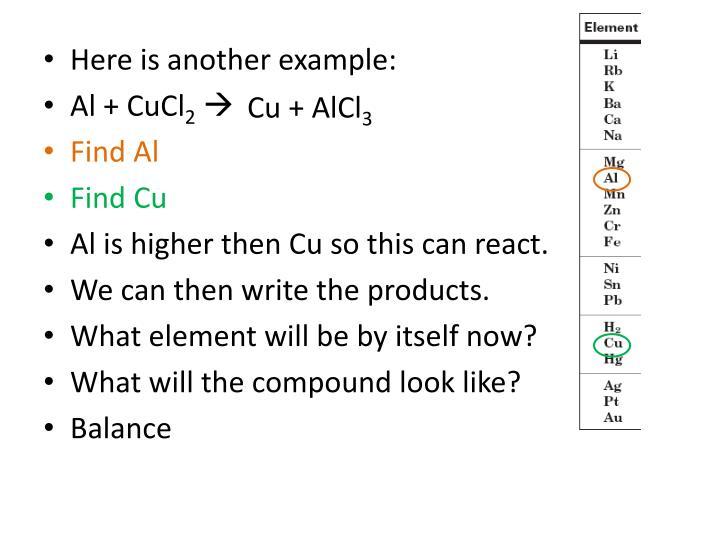 Cu + AlCl