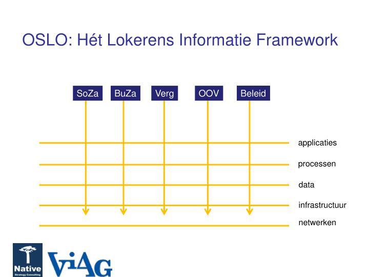 OSLO: Hét Lokerens Informatie Framework