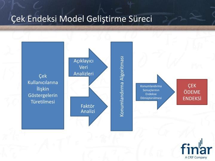 Çek Endeksi Model Geliştirme Süreci