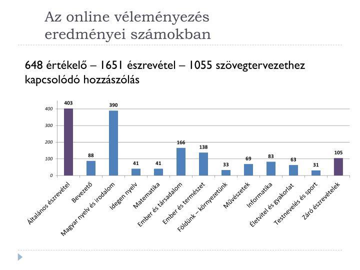 Az online véleményezés