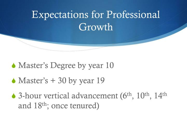Expectations and Requirements for Professional Growth