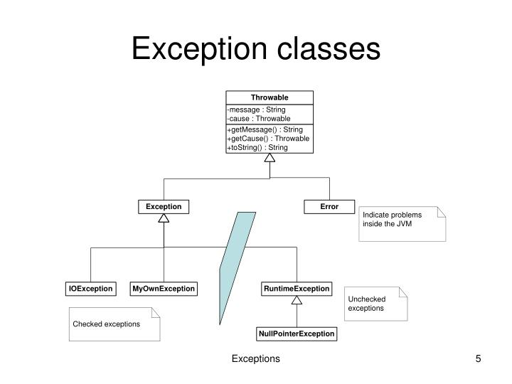 Exception classes