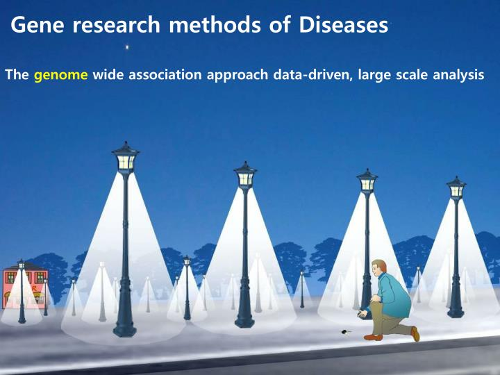 Gene research methods of Diseases