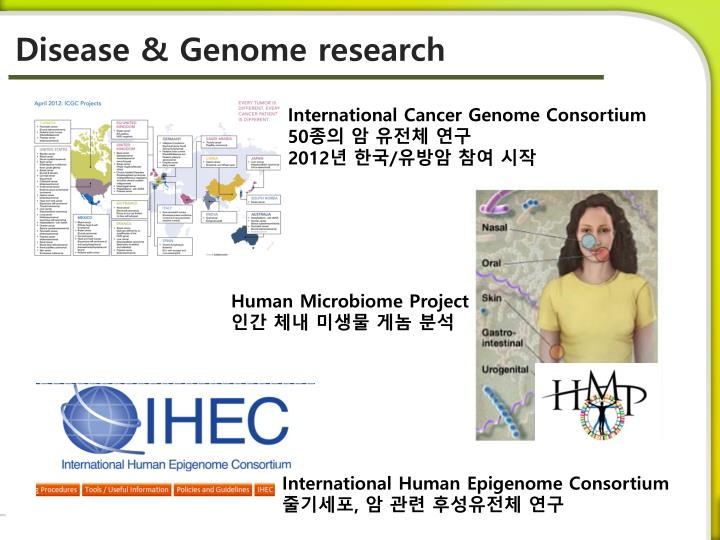 Disease & Genome research