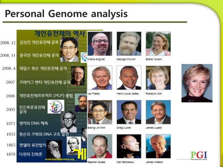 Personal Genome analysis