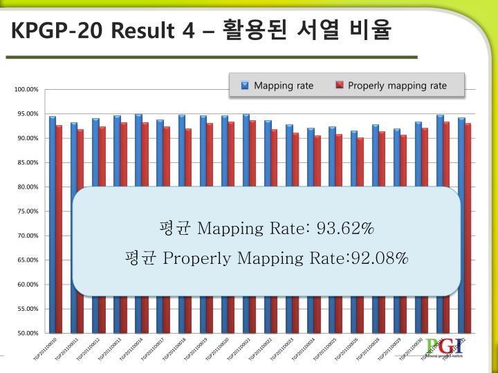 KPGP-20 Result 4 –