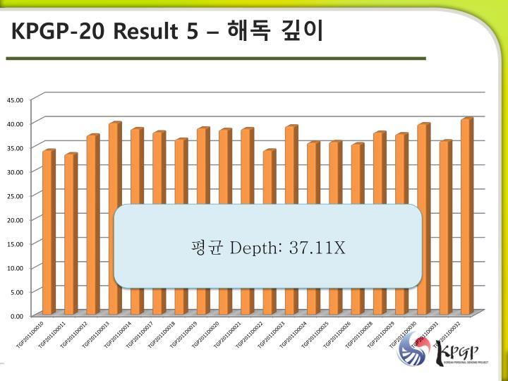 KPGP-20 Result 5 –