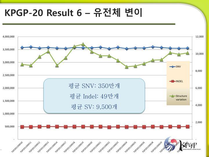 KPGP-20 Result 6 –