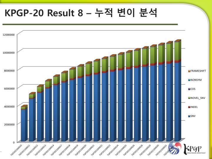 KPGP-20 Result 8 –
