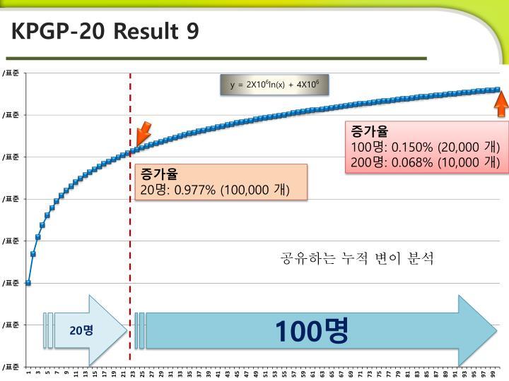 KPGP-20 Result 9