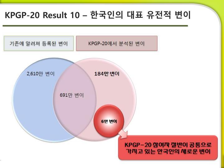 KPGP-20 Result 10 –