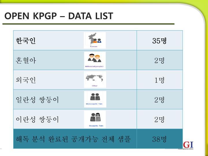 OPEN KPGP – DATA