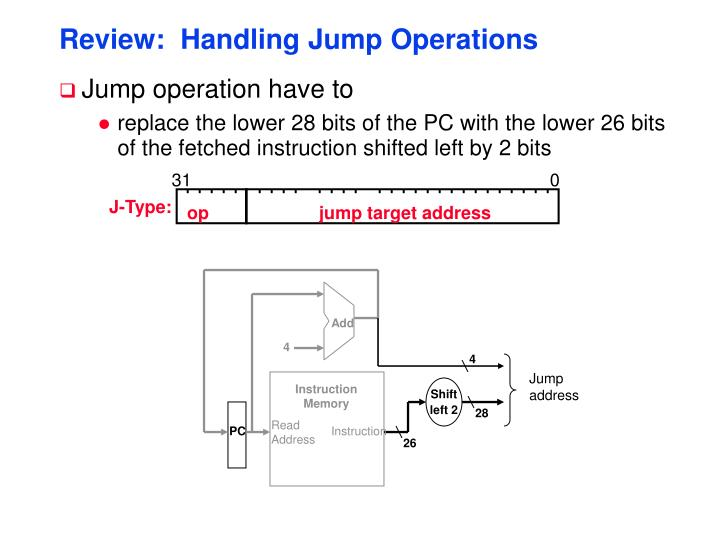 Review:  Handling Jump Operations
