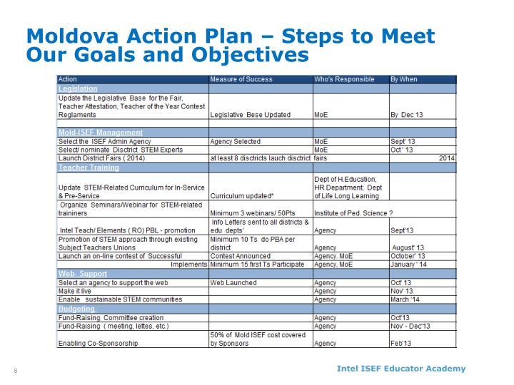 Moldova Action Plan