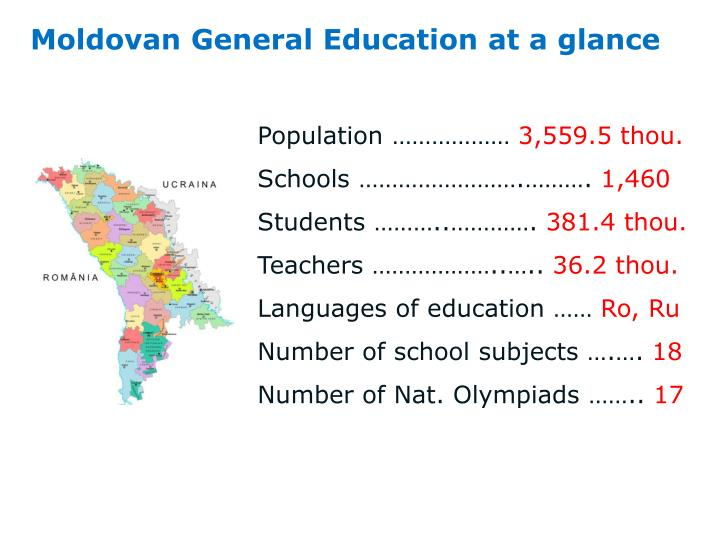 Moldovan general education at a glance