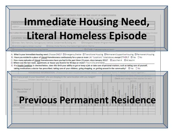 Immediate Housing Need,  Literal Homeless Episode