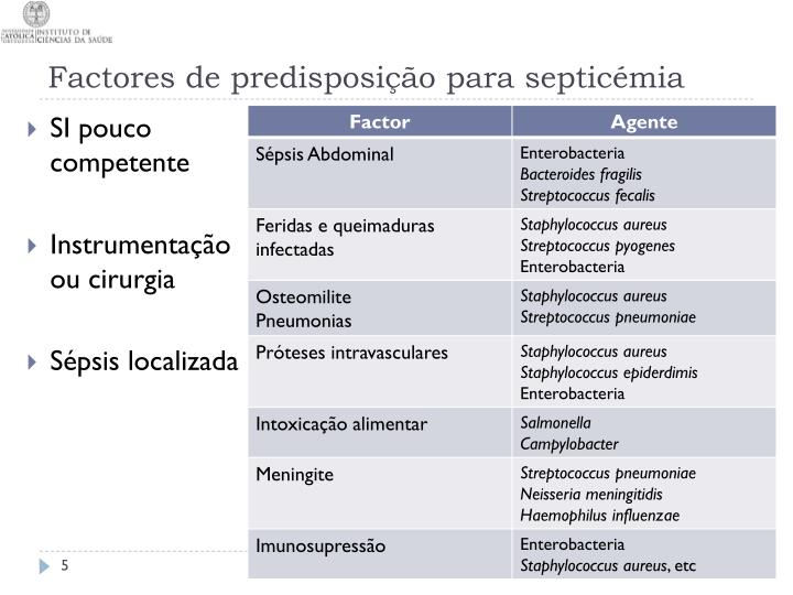 Factores de predisposição para septicémia