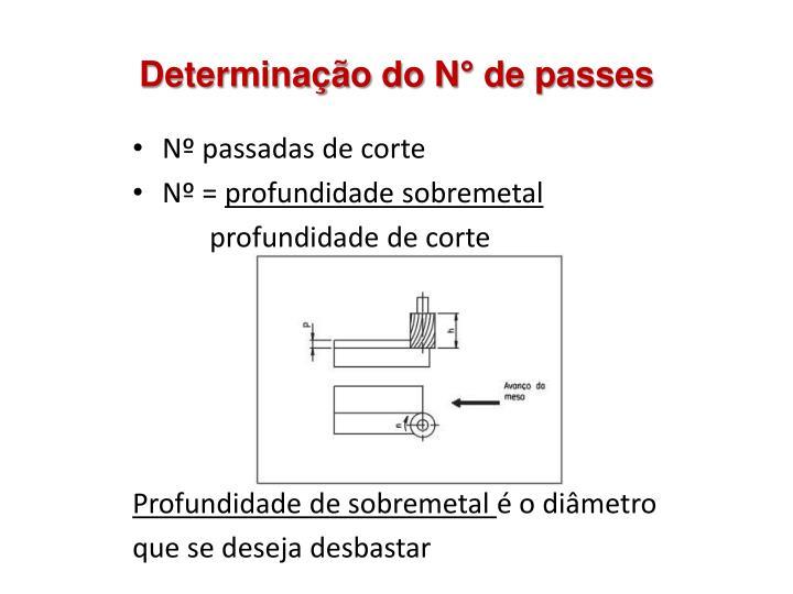 Determinação do N° de passes